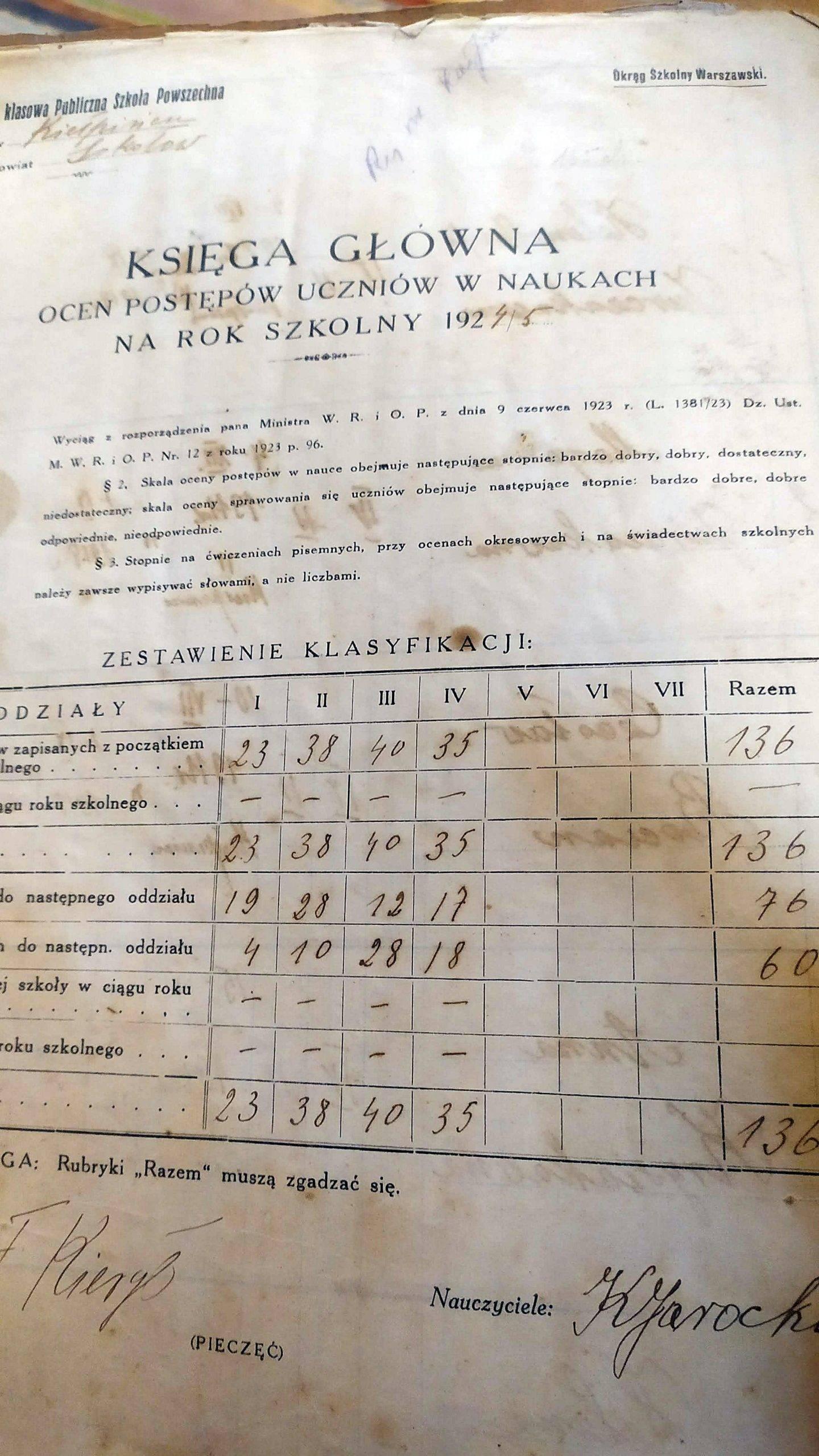 dziennik szkolny z lat 1924/25